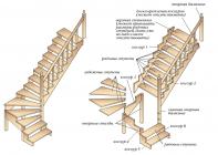 Угловая лестница своими руками схемы