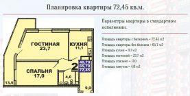 Как рассчитать площадь квартиры в новостройке