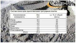 бетонная смесь для производства тротуарной плитки
