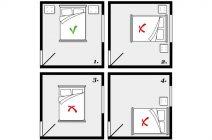 Можно ли ставить кровать напротив двери
